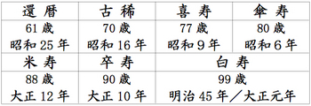 toshiiwai(H22).jpg