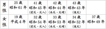 yakudoshi(H22).jpg